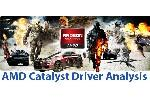 AMD Catalyst 122 Windows 7 Video Card Driver Analysis