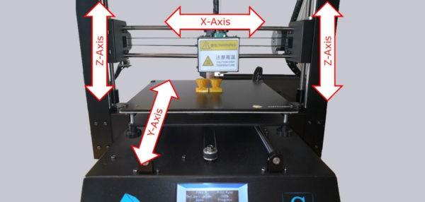 3D Printing Beginners